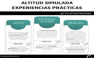 ALTITUD SIMULADA – EXPERIENCIAS PRÁCTICAS