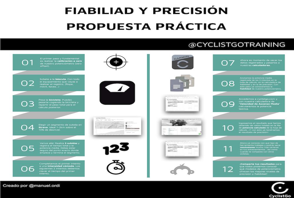 PRECISIÓN Y FIABILIDAD – PROPUESTA PRÁCTICA