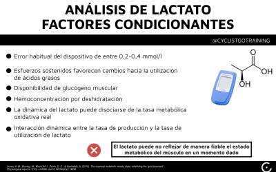 ANÁLISIS DE LACTATO – FACTORES CONDICIONANTES