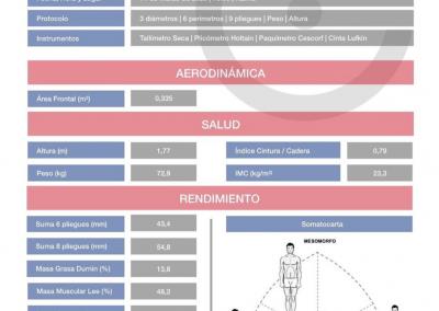 Informe Antropométrico CyclistGo Training